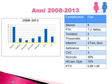 Diapositiva n.14