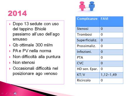 Diapositiva n.15