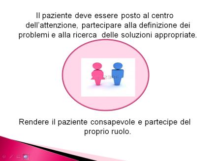 Diapositiva n.21