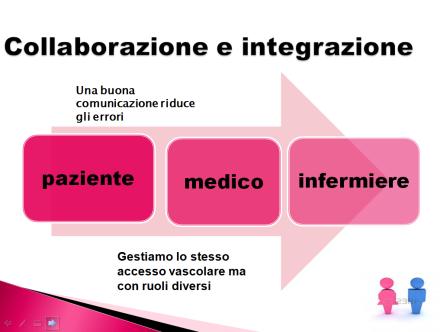 Diapositiva n.26